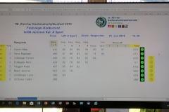 05 Festsieger-Konkurrenz ZHKSF18 05