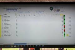 05 Festsieger-Konkurrenz ZHKSF18 10